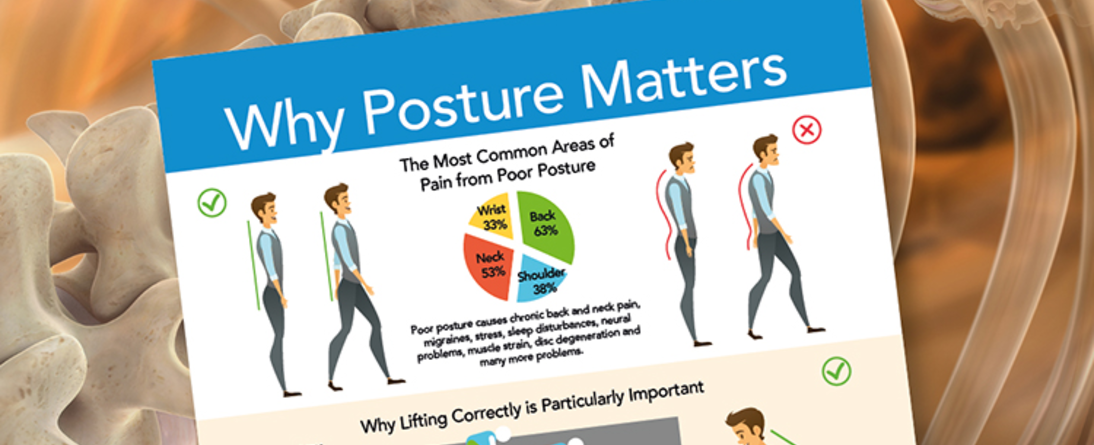 Why Posture Metters